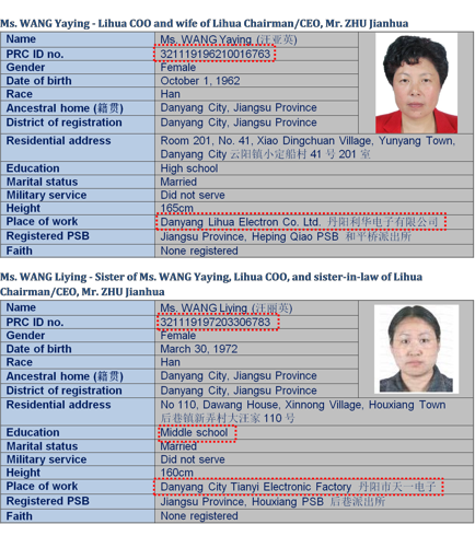 Lihua and Danyang Huaying Resource Recycling, Ltd. Related Party Ownership