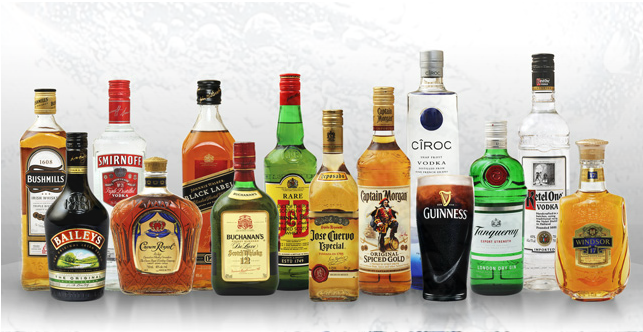 Diageo A Great Play In The Liquor Market Diageo Plc