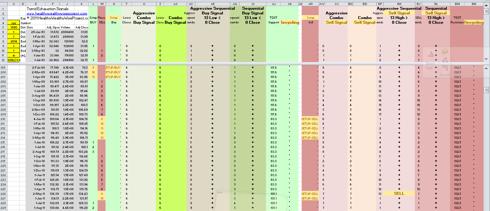 Excel Trend Exhaustion Spreadsheet, Demark Sequential, Demark Setup