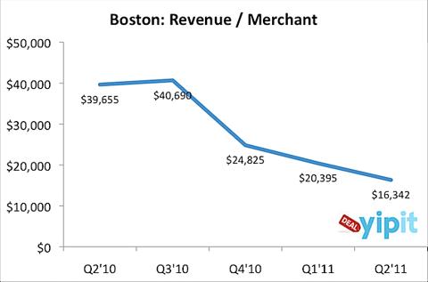 boston-merchant.png