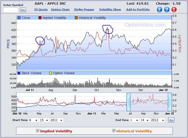 Apple Beats Or Misses? I Don't Care - Apple Inc. (NASDAQ ...