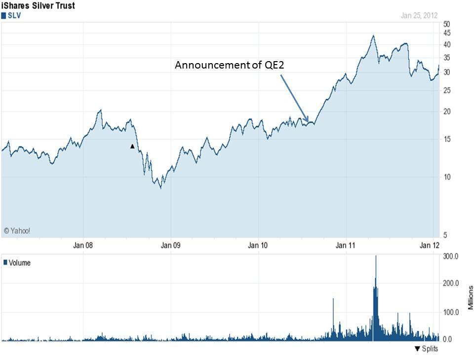 list of silver mining stocks