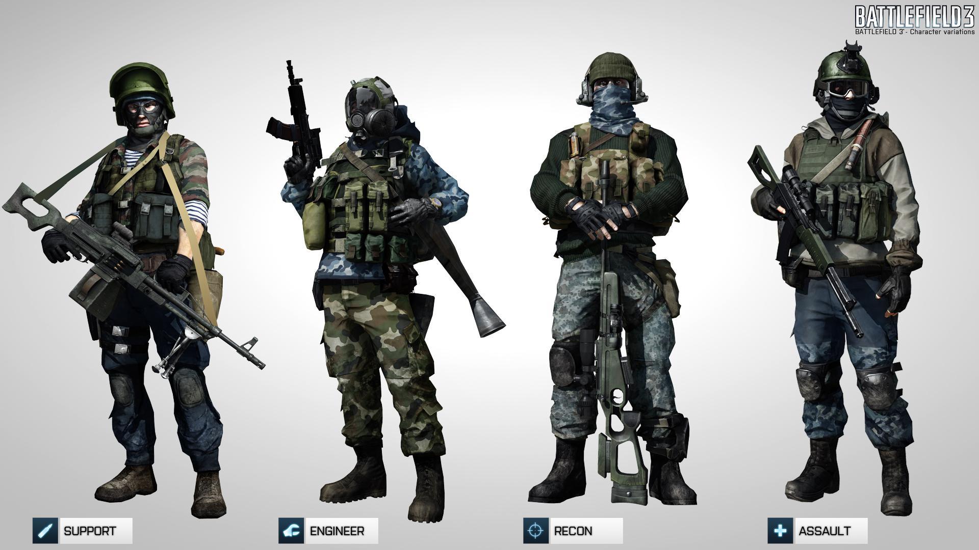 Battlefield ea forex