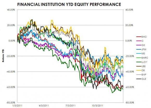 Morgan Stanley: A Future With Asian Interests - Morgan