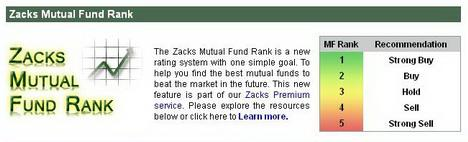 Zacks Mutual Fund Rank