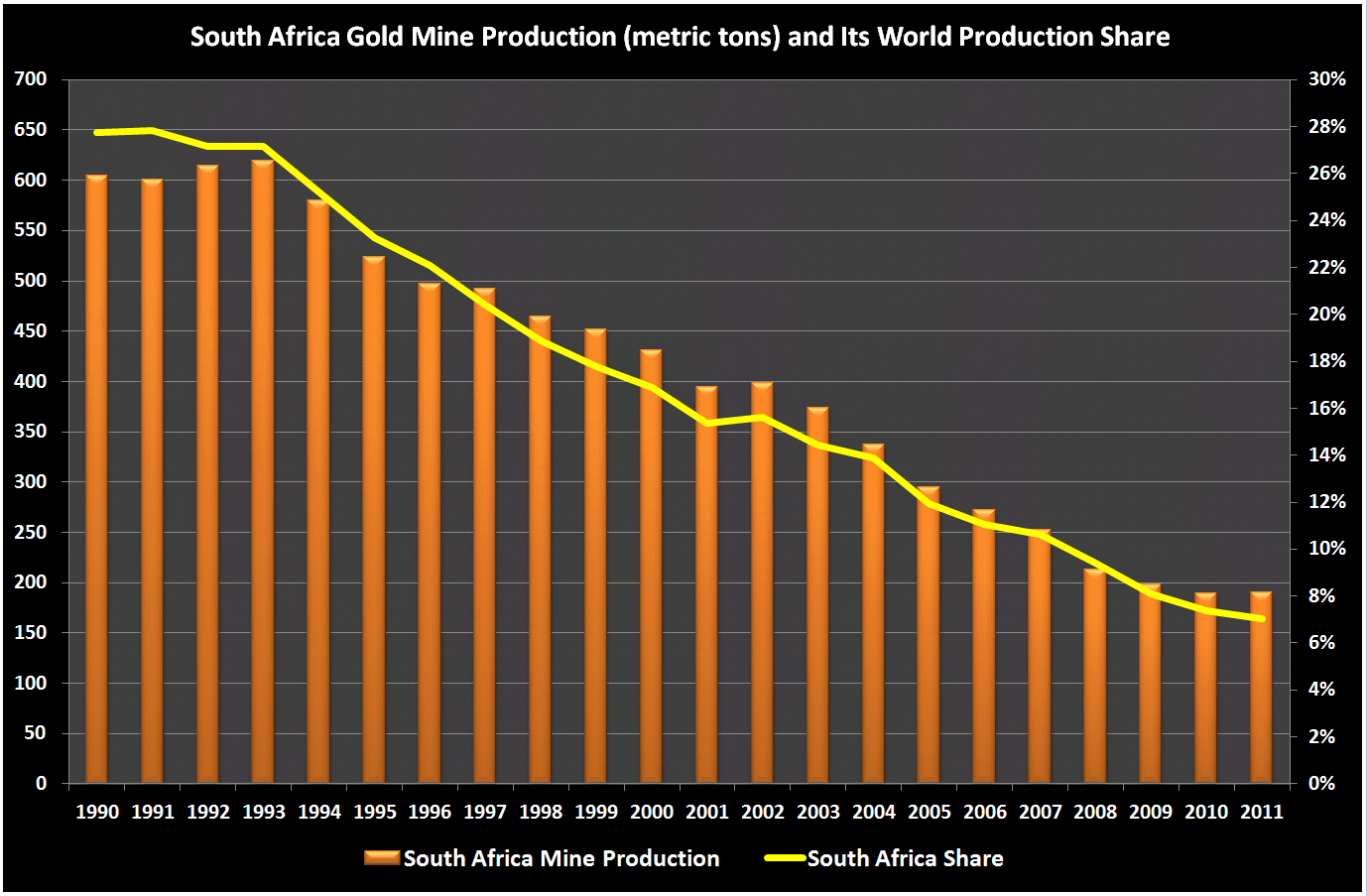 south africas mining production - HD 1378×903