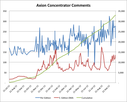 APC Concentrator Comments 20121019