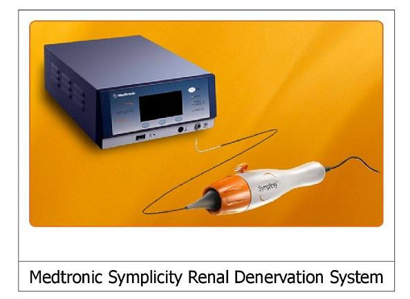 Medtronic: 'Symplicity' And The Renal Denervation Market