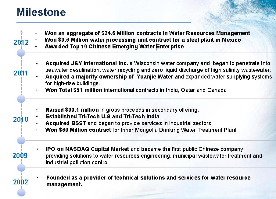 3 Profitable Companies In China's Sewage Treatment Market | Seeking