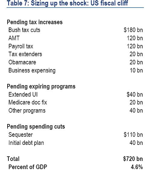 merrill lynch cryptocurrency tax