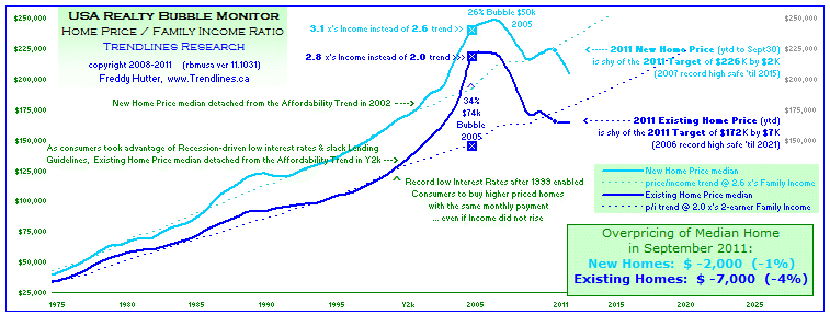 click to enlarge ... more macroeconomic charts @ my SA Instablog & website