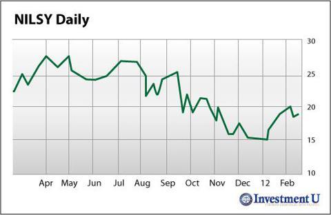 MMC Norilsk Nickel (ADR: <a href='https://seekingalpha.com/symbol/NILSY' title='MMC Norilsk Nickel PJSC ADR'>NILSY</a>)