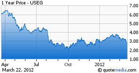 u s energy emerges as one of 3 small cap growth value stocks to