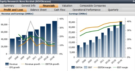 Saxo Bank Equity Research