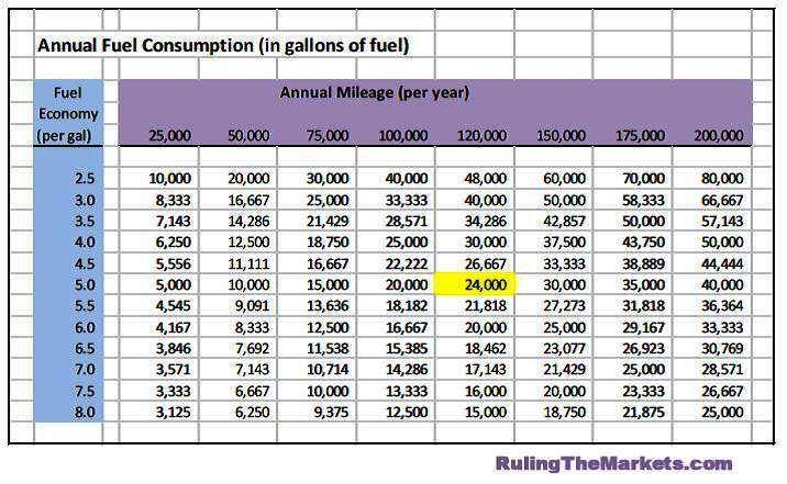 The Bullish Case For Natural Gas Related Stocks Part 2
