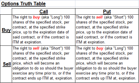 Option trading guidelines for cara bermain