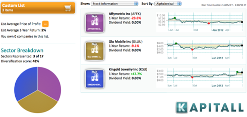 3 Outperforming Stocks Under $5 With Bearish Short Trends   Seeking