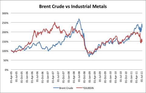 5.5.12 Crude-Metals.png