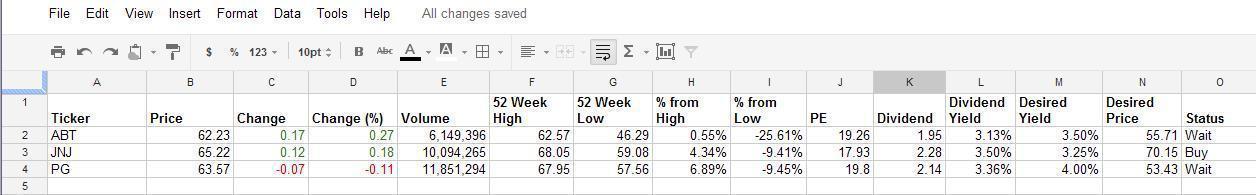 Using Google Spreadsheet As Your Watch List   Seeking Alpha