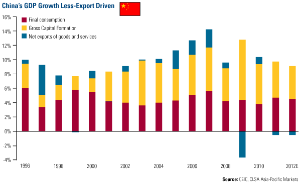 Will The ECB And Fed Follow Where China Leads? | Seeking Alpha