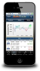 ZuluTrade Mobile