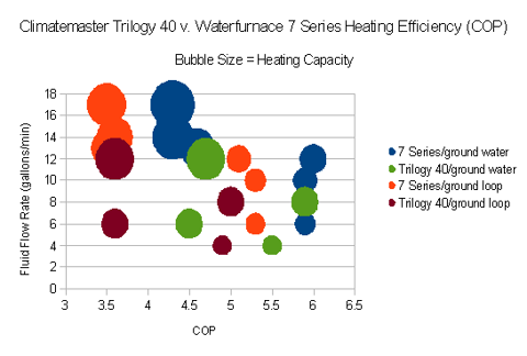 T40 v 7S Heating.png
