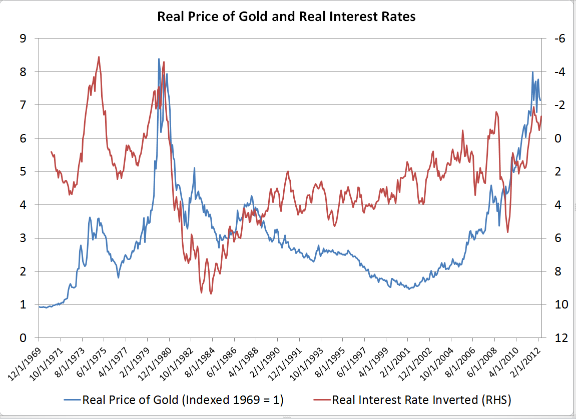 End Of An Era For Gold Investors | Seeking Alpha