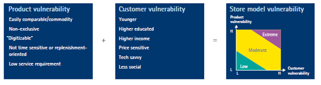 """vulnerable customer """"vulnerable customers are from all backgrounds, in every society and every walk of life but they may not always be who you think they are"""" those working in the financial services and consumer credit industries will have undoubtedly heard the term 'vulnerable customers."""