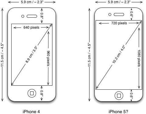 Latest specs on iPhone 5
