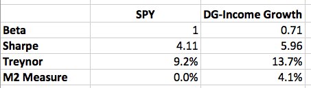 Risk metric values
