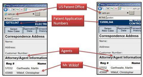 Wiklof as patent agent
