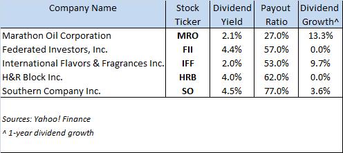 Top 5 Dividend Stocks In Morningstar U S  Dividend Target 50