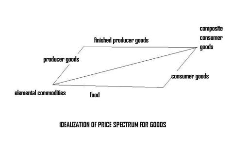 The nature of inflation?