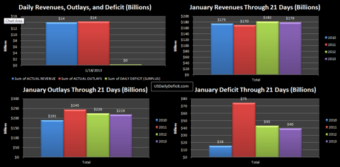 2013-01-18 USDD