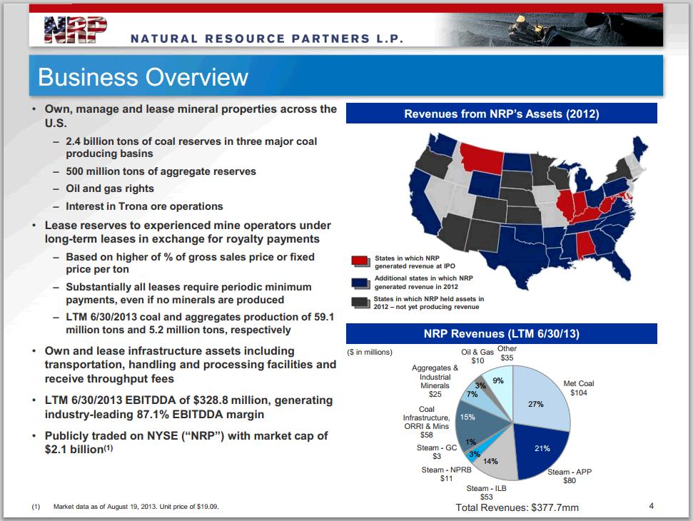 Natural Resource Partners Lp Subsidiaries