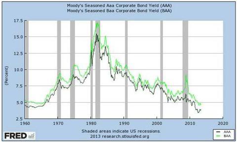 http://blogs.reuters.com/muniland/2013/06/28/moodys-flawed-estimate-on-public-pension-liabilities/