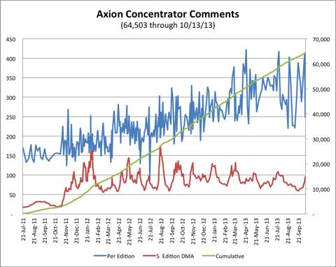 10.13.13 APC Comments