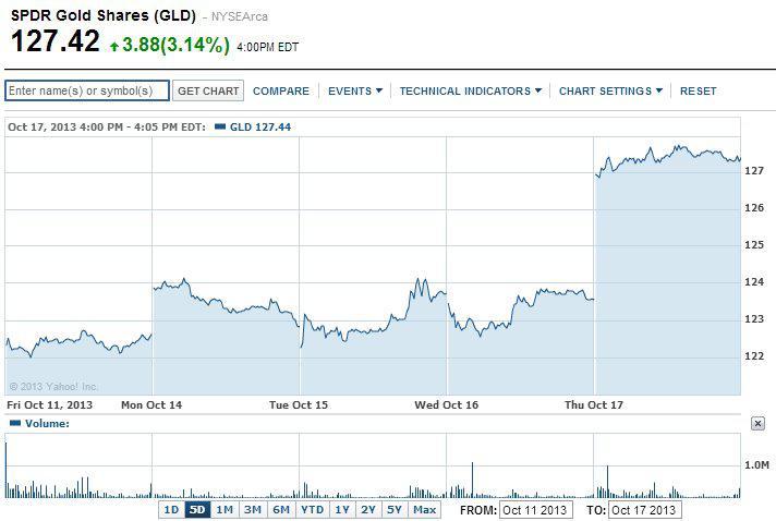Peter Schiffs Anti Us Dollar Stock Picks Seeking Alpha