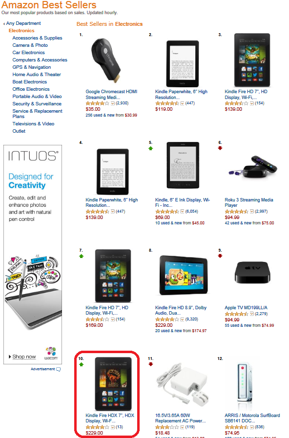 The New Kindle Fire Is Not Selling Well - Amazon com, Inc  (NASDAQ