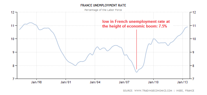 Regime Uncertainty In France Seeking Alpha