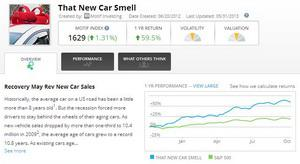 Automotive Stock Portfolio
