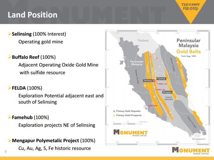 Monument Mining The Case For Avoiding Junior Miners Otcmkts Mmtmf Seeking Alpha