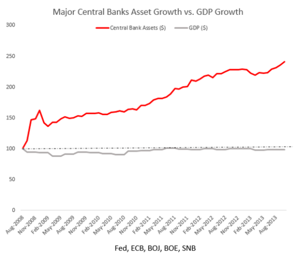 effect of qe on global econonmy How can quantitative easing (qe) qe revived the us economy but caused ripples in the global financial market has quantitative easing had an effect on the gdp.
