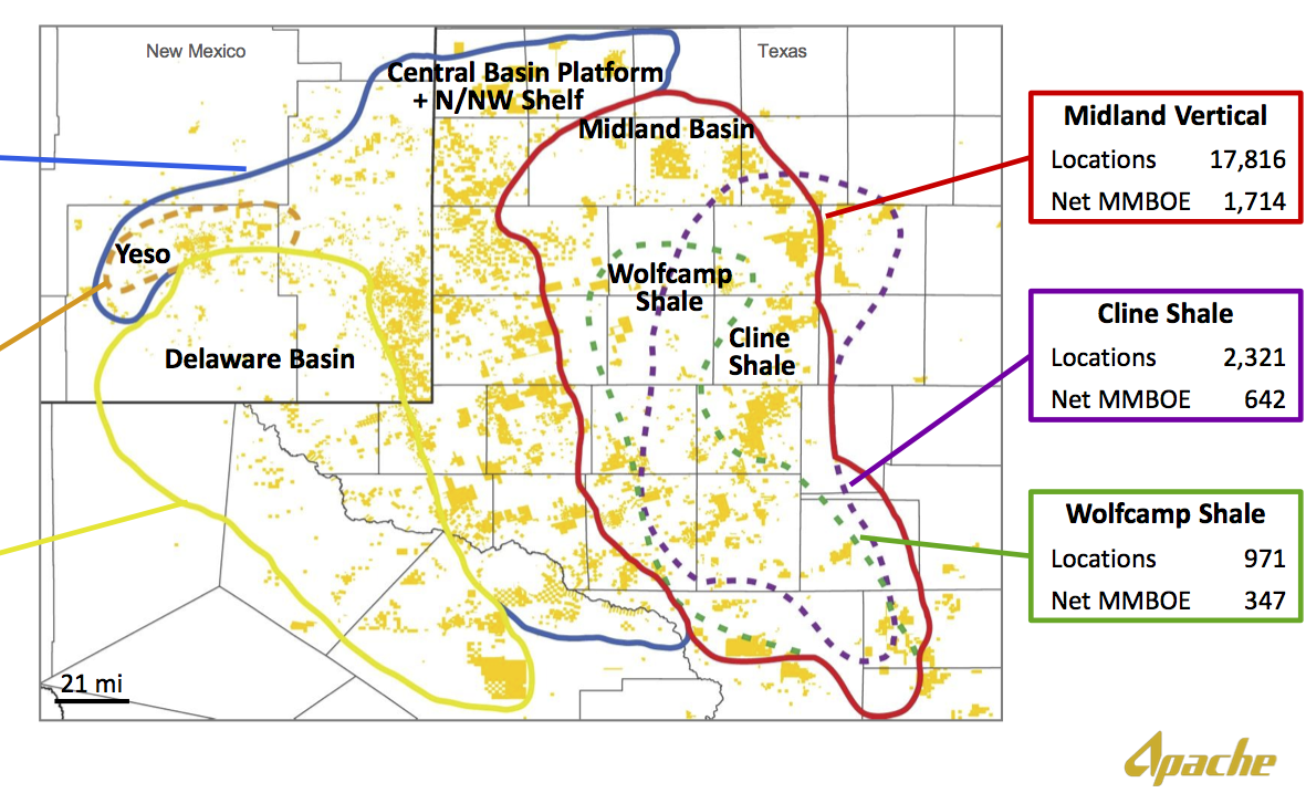 Permian Basins Cline Play Reinforces Growth Potential Apache