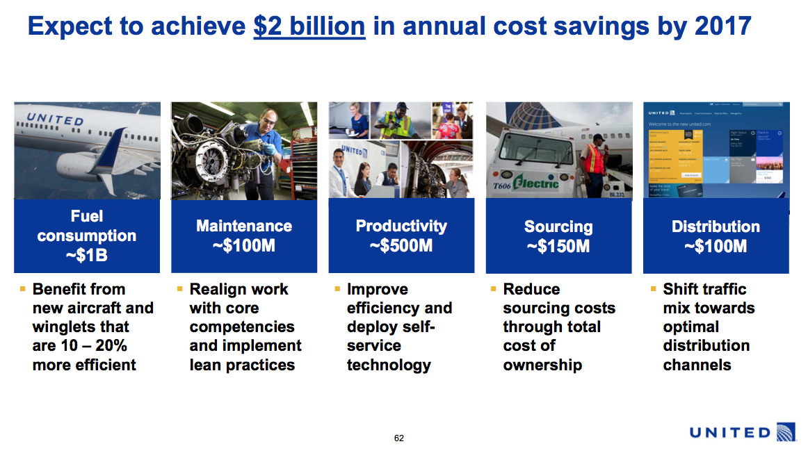 southwest airlines core competencies Executive brief: delta airlines such as southwest and jetblue  the company's core competencies, resources.