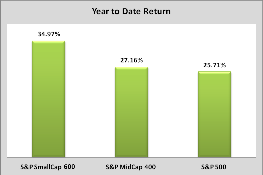 Best Small-Cap Dividend Stocks According To Buffett ...