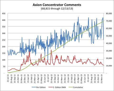 12.4.13 APC Comments