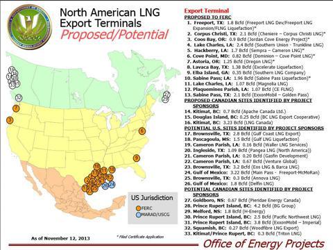 Proposed LNG Export Terminals