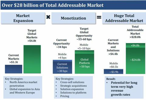 market penetration and acquisition strategies for Download citation | market penetration a | multinational enterprises (mnes) are expanding their global reach, carrying their products and brands to new and diverse markets in emerging economies.