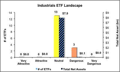 Industrials_Fig4